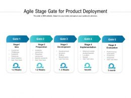 Agile Stage Gate For Product Deployment