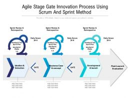 Agile Stage Gate Innovation Process Using Scrum And Sprint Method