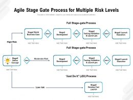 Agile Stage Gate Process For Multiple Risk Levels