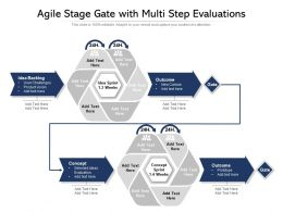 Agile Stage Gate With Multi Step Evaluations