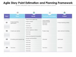 Agile Story Point Estimation And Planning Framework