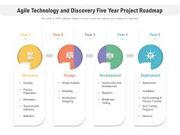 Agile Technology And Discovery Five Year Project Roadmap