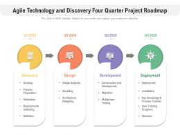 Agile Technology And Discovery Four Quarter Project Roadmap
