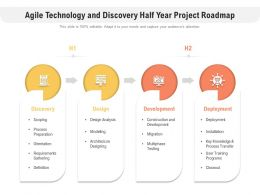 Agile Technology And Discovery Half Year Project Roadmap
