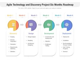 Agile Technology And Discovery Project Six Months Roadmap