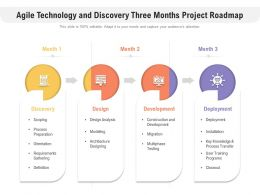 Agile Technology And Discovery Three Months Project Roadmap