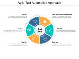 Agile Test Automation Approach Ppt Presentation Styles Infographic Template Cpb