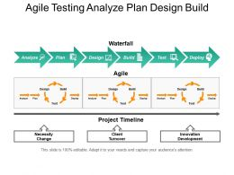 Agile Testing Analyze Plan Design Build PowerPoint Slide Deck