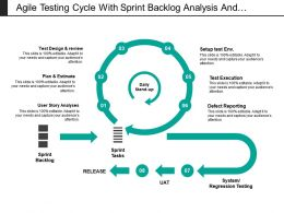 Agile Testing Cycle With Sprint Backlog Analysis And Text Execution