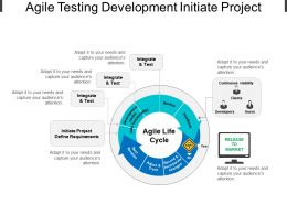 Agile Testing Development Initiate Project Powerpoint Slides