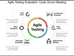 Agile Testing Evaluation Cycle Scrum Meeting Powerpoint Slides Design