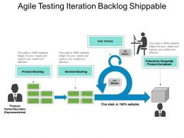 Agile Testing Iteration Backlog Shippable Powerpoint Topics