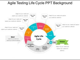 Agile Testing Life Cycle PPT Background