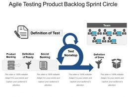 Agile Testing Product Backlog Sprint Circle Ppt Examples