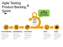 Agile Testing Product Backlog Sprint Ppt Example Professional
