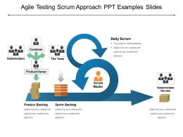 Agile Testing Scrum Approach Ppt Examples Slides