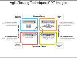 Agile Testing Techniques Ppt Images