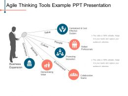 Agile Thinking Tools Example Ppt Presentation