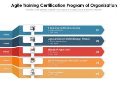 Agile Training Certification Program Of Organization