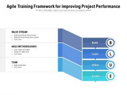 Agile Training Framework For Improving Project Performance