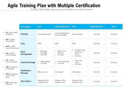 Agile Training Plan With Multiple Certification