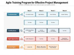 Agile Training Program For Effective Project Management