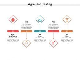 Agile Unit Testing Ppt Powerpoint Presentation Outline Slide Download Cpb