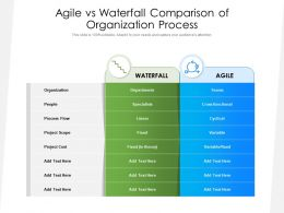 Agile Vs Waterfall Comparison Of Organization Process