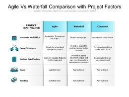 Agile Vs Waterfall Comparison With Project Factors