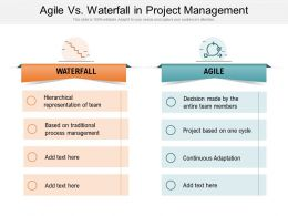 Agile Vs Waterfall In Project Management