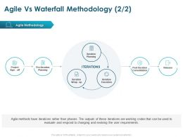 Agile Vs Waterfall Methodology Iteration Planning Ppt Powerpoint Presentation Portfolio Inspiration