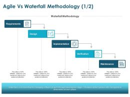 Agile Vs Waterfall Methodology Requirements Design Ppt Powerpoint Presentation Model Diagrams