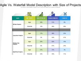 Agile Vs Waterfall Model Description With Size Of Projects