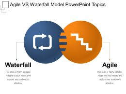 Agile Vs Waterfall Model Powerpoint Topics