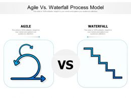 Agile Vs Waterfall Process Model