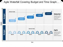 53943307 Style Linear Single 5 Piece Powerpoint Presentation Diagram Infographic Slide