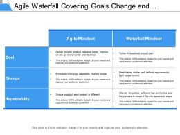 Agile Waterfall Covering Goals Change And Repeatability Mindset