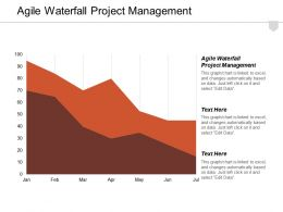 Agile Waterfall Project Management Ppt Powerpoint Presentation Layouts Example Cpb