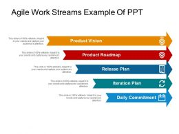 Agile Work Streams Example Of Ppt