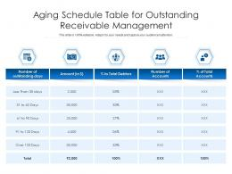 Aging Schedule Table For Outstanding Receivable Management