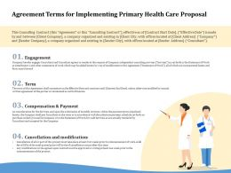 Agreement Terms For Implementing Primary Health Care Proposal Ppt Clipart Images