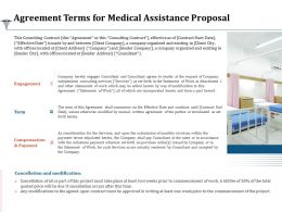 Agreement Terms For Medical Assistance Proposal Ppt Powerpoint Presentation Model Icon
