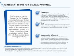 Agreement Terms For Medical Proposal Ppt Powerpoint Presentation Layouts
