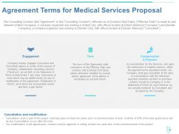 Agreement Terms For Medical Services Proposal Ppt Powerpoint Presentation Ideas