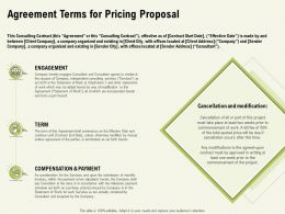 Agreement Terms For Pricing Proposal Ppt Powerpoint Presentation Pictures Information