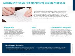 Agreement Terms For Responsive Design Proposal Ppt Powerpoint Presentation Show