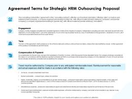 Agreement Terms For Strategic HRM Outsourcing Proposal Ppt Model Grid