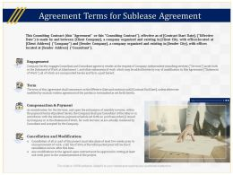 Agreement Terms For Sublease Agreement Ppt Powerpoint Presentation Slides Designs