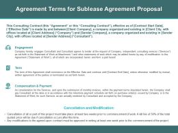Agreement Terms For Sublease Agreement Proposal Ppt Powerpoint Presentation Icon