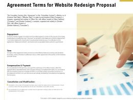 Agreement Terms For Website Redesign Proposal Ppt Powerpoint Presentation Pictures Slides